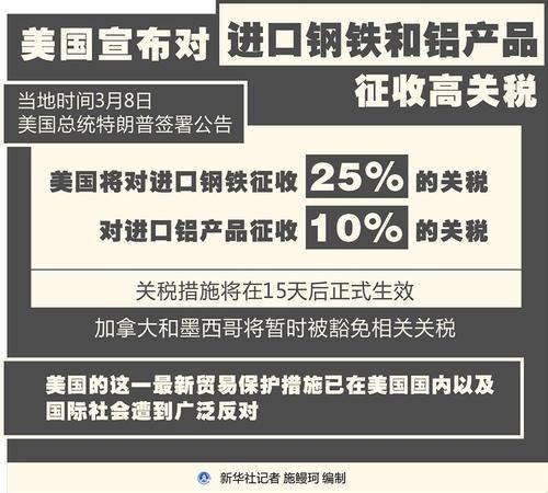 甩鍋中國傾銷鋼鐵?中國才是鋼材漲價的推動者