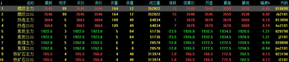 9.24中钢网期货早报:节前有备货需求,预计期螺震荡调整
